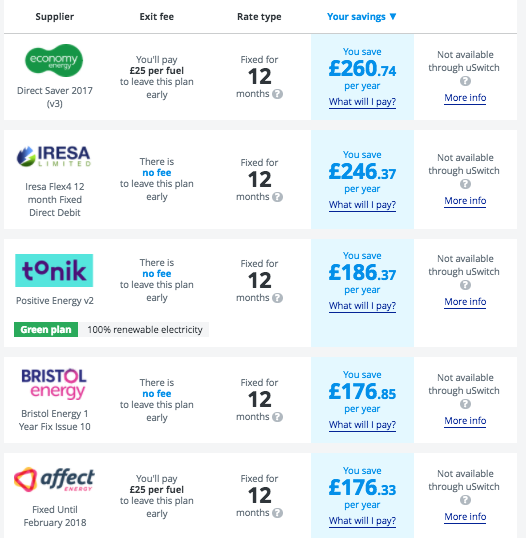 Gas & Electricity deals part 1